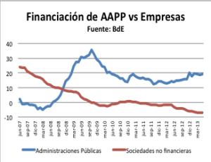 AAPP vs Empresas